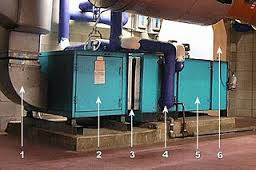 internally housed air handling unit