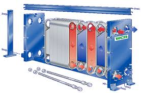 expanded view of plate heat exchanger