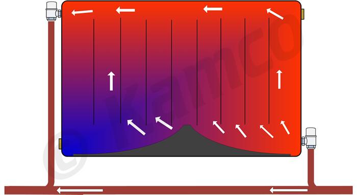 kamco one pipe radiator image